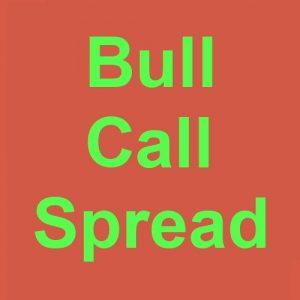 Bull Call Spread